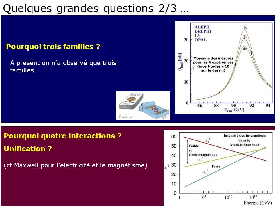 Quelques grandes questions 2/3 … Pourquoi trois familles ? A présent on n'a observé que trois familles... Pourquoi quatre interactions ? Unification ?