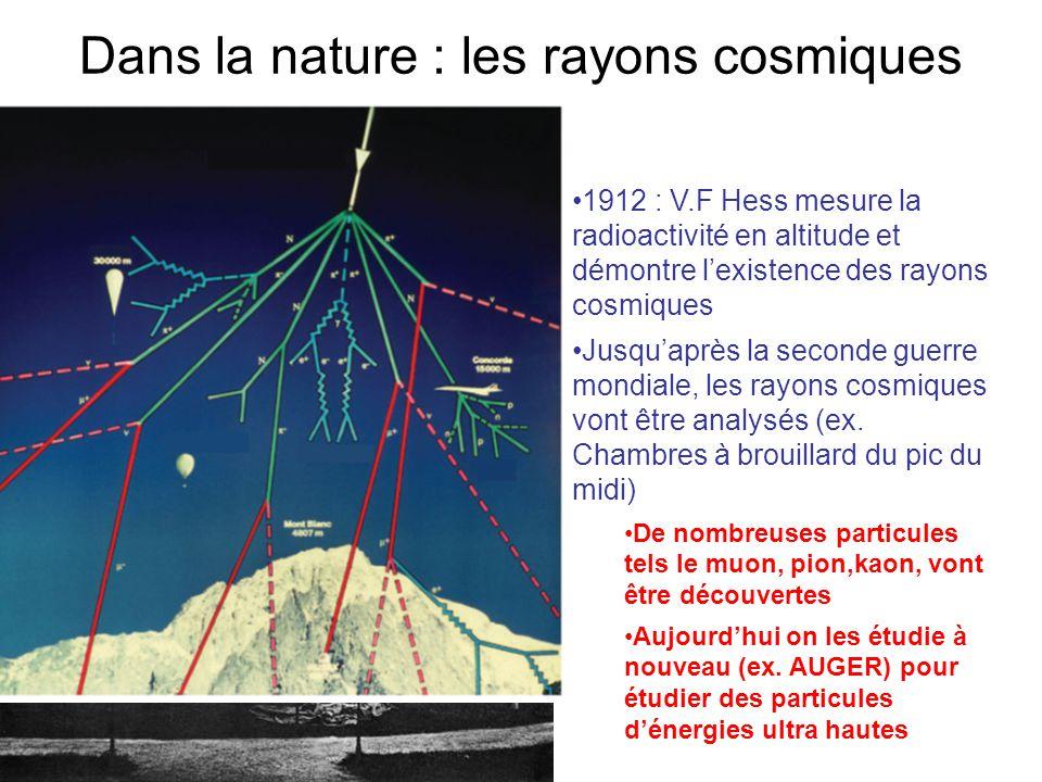 Dans la nature : les rayons cosmiques 1912 : V.F Hess mesure la radioactivité en altitude et démontre l'existence des rayons cosmiques Jusqu'après la seconde guerre mondiale, les rayons cosmiques vont être analysés (ex.