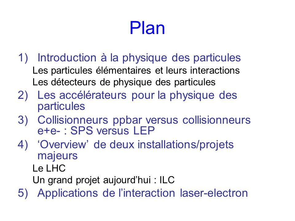 Plan 1)Introduction à la physique des particules Les particules élémentaires et leurs interactions Les détecteurs de physique des particules 2)Les accélérateurs pour la physique des particules 3)Collisionneurs ppbar versus collisionneurs e+e- : SPS versus LEP 4)'Overview' de deux installations/projets majeurs Le LHC Un grand projet aujourd'hui : ILC 5)Applications de l'interaction laser-electron