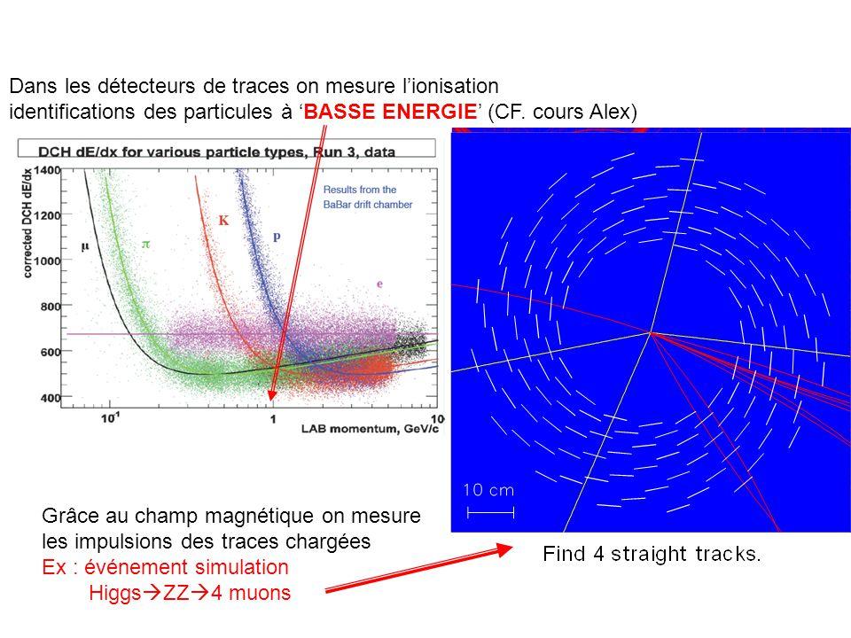 Dans les détecteurs de traces on mesure l'ionisation identifications des particules à 'BASSE ENERGIE' (CF. cours Alex) Grâce au champ magnétique on me