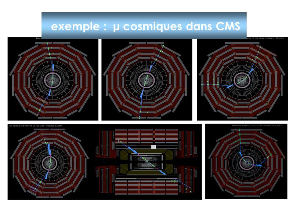 exemple : µ cosmiques dans CMS