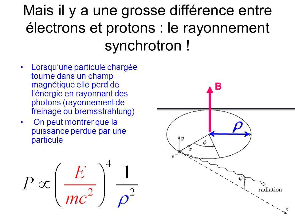 Mais il y a une grosse différence entre électrons et protons : le rayonnement synchrotron ! Lorsqu'une particule chargée tourne dans un champ magnétiq