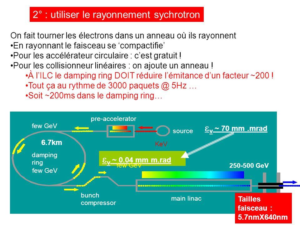 2° : utiliser le rayonnement sychrotron On fait tourner les électrons dans un anneau où ils rayonnent En rayonnant le faisceau se 'compactifie' Pour les accélérateur circulaire : c'est gratuit .