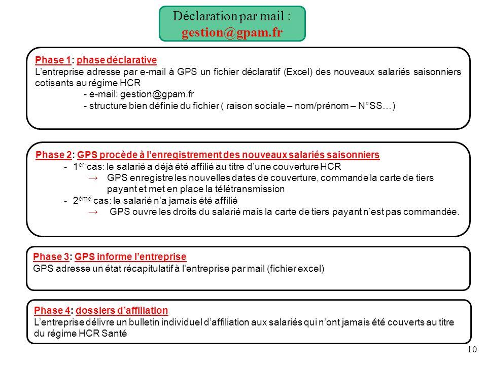 Phase 1: phase déclarative L'entreprise adresse par e-mail à GPS un fichier déclaratif (Excel) des nouveaux salariés saisonniers cotisants au régime HCR - e-mail: gestion@gpam.fr - structure bien définie du fichier ( raison sociale – nom/prénom – N°SS…) Phase 2: GPS procède à l'enregistrement des nouveaux salariés saisonniers -1 er cas: le salarié a déjà été affilié au titre d'une couverture HCR → GPS enregistre les nouvelles dates de couverture, commande la carte de tiers payant et met en place la télétransmission -2 ème cas: le salarié n'a jamais été affilié → GPS ouvre les droits du salarié mais la carte de tiers payant n'est pas commandée.