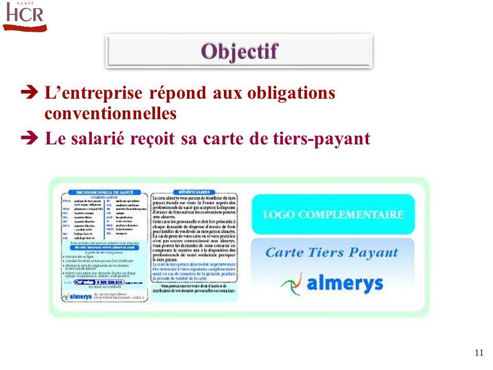  L'entreprise répond aux obligations conventionnelles  Le salarié reçoit sa carte de tiers-payant 11 ObjectifObjectif