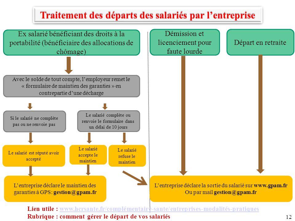 12 Traitement des départs des salariés par l'entreprise Ex salarié bénéficiant des droits à la portabilité (bénéficiaire des allocations de chômage) D