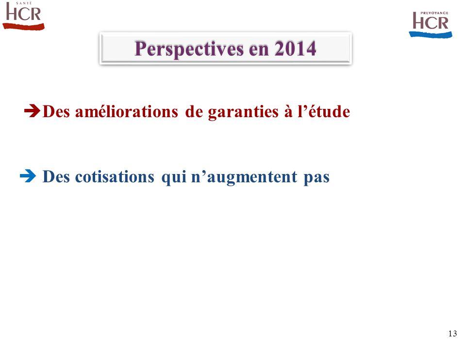  Des améliorations de garanties à l'étude  Des cotisations qui n'augmentent pas 13 Perspectives en 2014