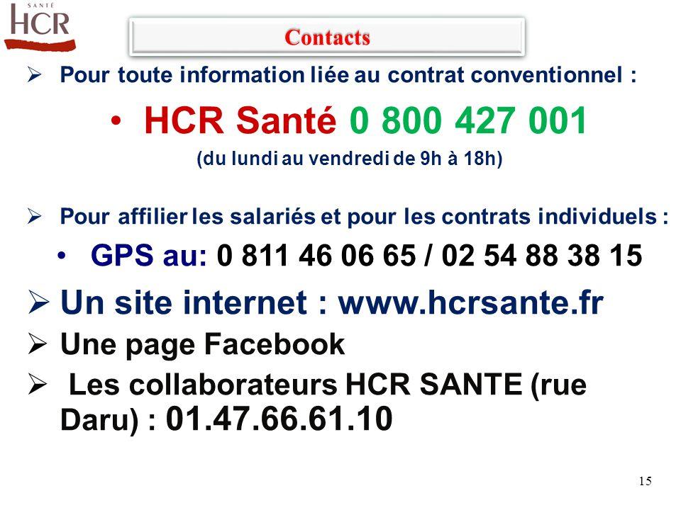  Pour toute information liée au contrat conventionnel : HCR Santé 0 800 427 001 (du lundi au vendredi de 9h à 18h)  Pour affilier les salariés et pour les contrats individuels : GPS au: 0 811 46 06 65 / 02 54 88 38 15  Un site internet : www.hcrsante.fr  Une page Facebook  Les collaborateurs HCR SANTE (rue Daru) : 01.47.66.61.10 15 ContactsContacts
