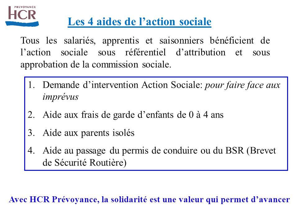 Les 4 aides de l'action sociale 1.Demande d'intervention Action Sociale: pour faire face aux imprévus 2.Aide aux frais de garde d'enfants de 0 à 4 ans