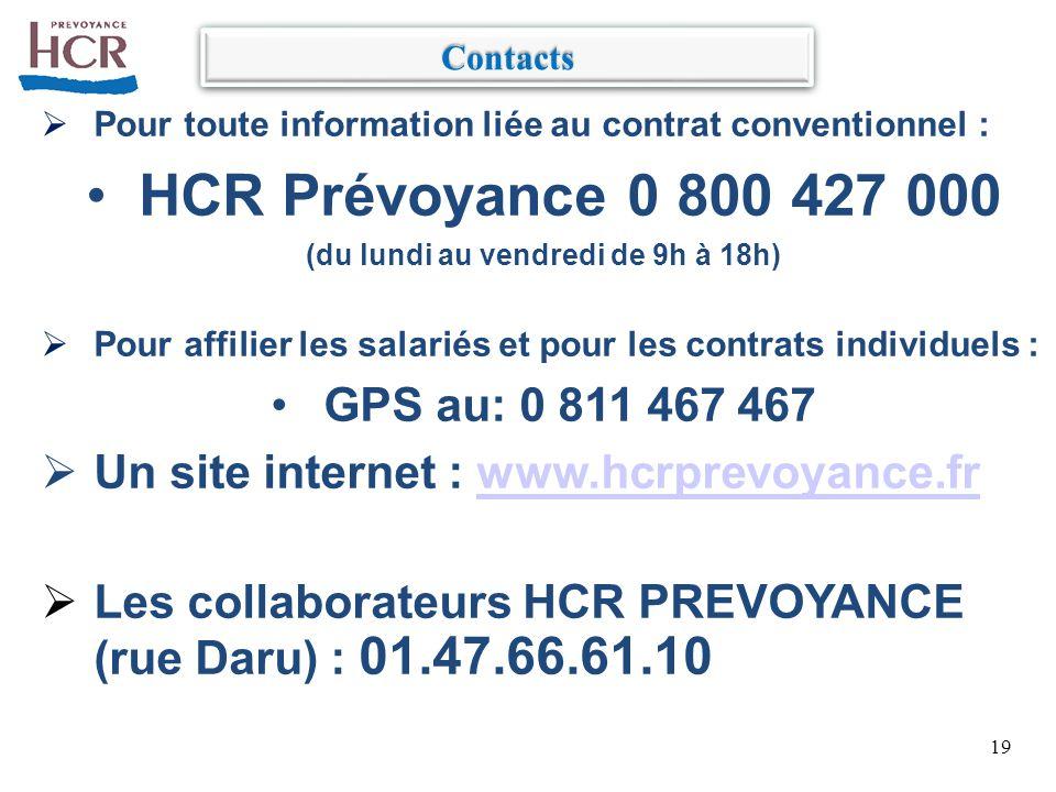 Pour toute information liée au contrat conventionnel : HCR Prévoyance 0 800 427 000 (du lundi au vendredi de 9h à 18h)  Pour affilier les salariés et pour les contrats individuels : GPS au: 0 811 467 467  Un site internet : www.hcrprevoyance.frwww.hcrprevoyance.fr  Les collaborateurs HCR PREVOYANCE (rue Daru) : 01.47.66.61.10 19 ContactsContacts