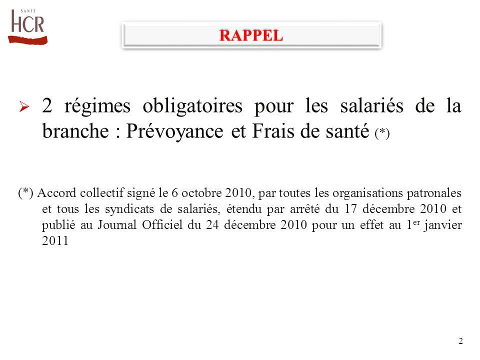  2 régimes obligatoires pour les salariés de la branche : Prévoyance et Frais de santé (*) (*) Accord collectif signé le 6 octobre 2010, par toutes l