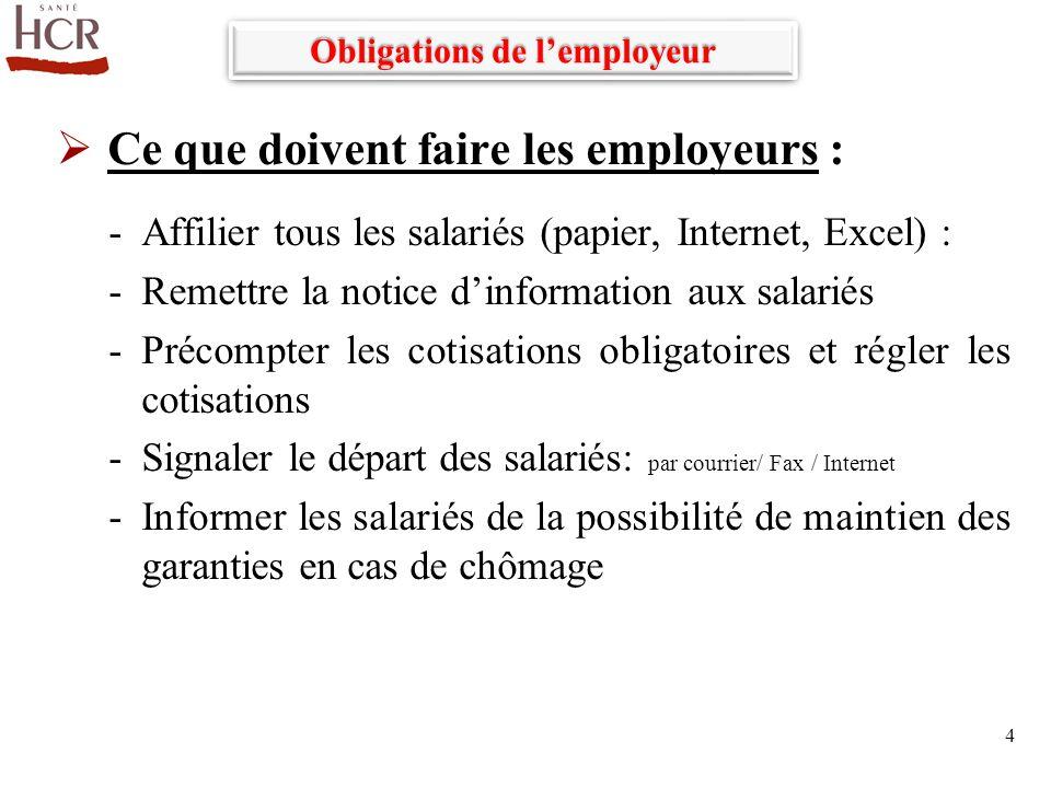  Ce que doivent faire les employeurs : -Affilier tous les salariés (papier, Internet, Excel) : -Remettre la notice d'information aux salariés -Précom
