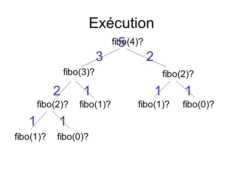 Exécution fibo(4)? fibo(3)? fibo(2)? fibo(1)?fibo(0)?fibo(1)? fibo(0)?fibo(1)? 11 3 1 5 2 2 11