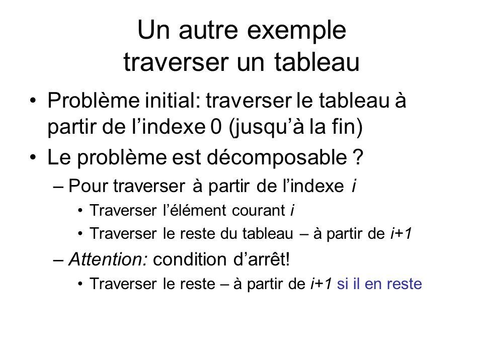 Un autre exemple traverser un tableau Problème initial: traverser le tableau à partir de l'indexe 0 (jusqu'à la fin) Le problème est décomposable ? –P