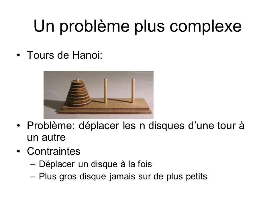 Un problème plus complexe Tours de Hanoi: Problème: déplacer les n disques d'une tour à un autre Contraintes –Déplacer un disque à la fois –Plus gros disque jamais sur de plus petits