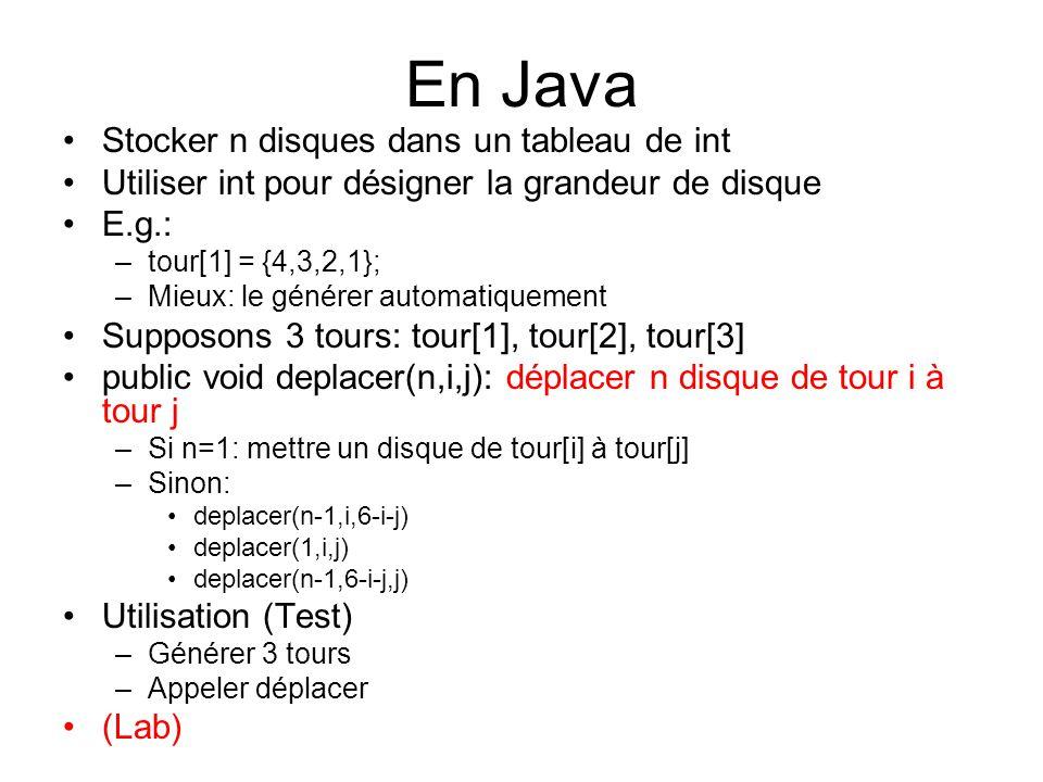 En Java Stocker n disques dans un tableau de int Utiliser int pour désigner la grandeur de disque E.g.: –tour[1] = {4,3,2,1}; –Mieux: le générer automatiquement Supposons 3 tours: tour[1], tour[2], tour[3] public void deplacer(n,i,j): déplacer n disque de tour i à tour j –Si n=1: mettre un disque de tour[i] à tour[j] –Sinon: deplacer(n-1,i,6-i-j) deplacer(1,i,j) deplacer(n-1,6-i-j,j) Utilisation (Test) –Générer 3 tours –Appeler déplacer (Lab)