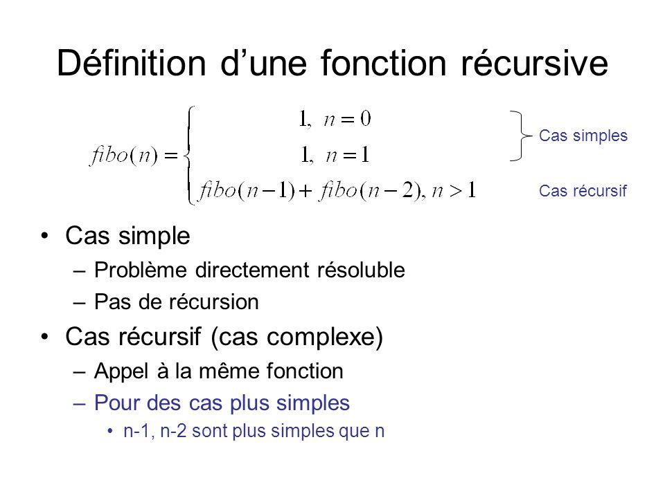 Définition d'une fonction récursive Cas simple –Problème directement résoluble –Pas de récursion Cas récursif (cas complexe) –Appel à la même fonction –Pour des cas plus simples n-1, n-2 sont plus simples que n Cas simples Cas récursif