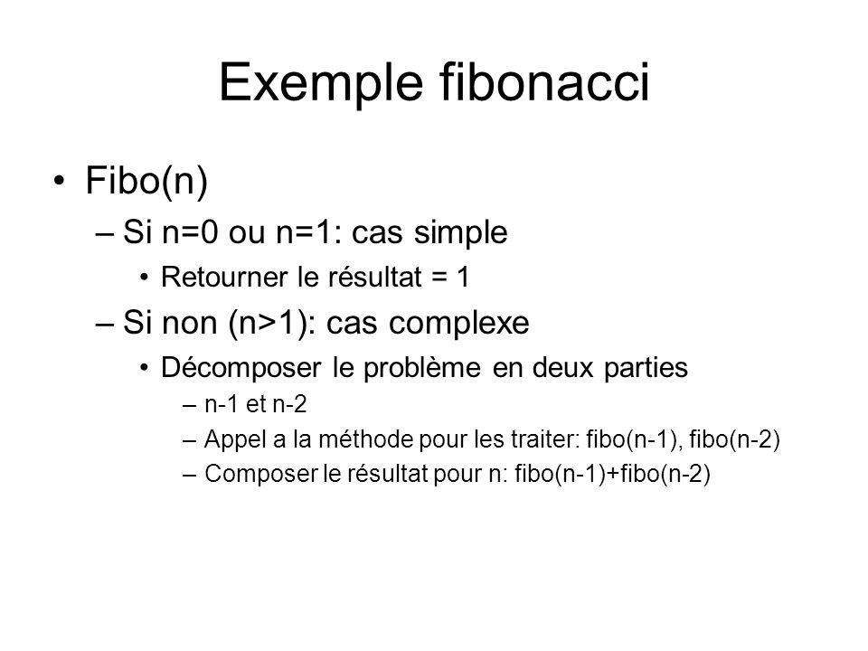 Exemple fibonacci Fibo(n) –Si n=0 ou n=1: cas simple Retourner le résultat = 1 –Si non (n>1): cas complexe Décomposer le problème en deux parties –n-1 et n-2 –Appel a la méthode pour les traiter: fibo(n-1), fibo(n-2) –Composer le résultat pour n: fibo(n-1)+fibo(n-2)