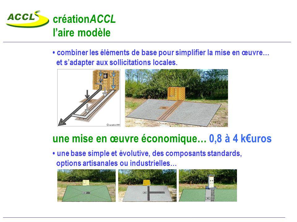 coûts, et coups… réalisation artisanale : 2,3 à 4,6 kEuros, 15 à 30kF.