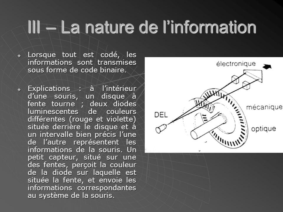 III – La nature de l'information  Lorsque tout est codé, les informations sont transmises sous forme de code binaire.  Explications : à l'intérieur