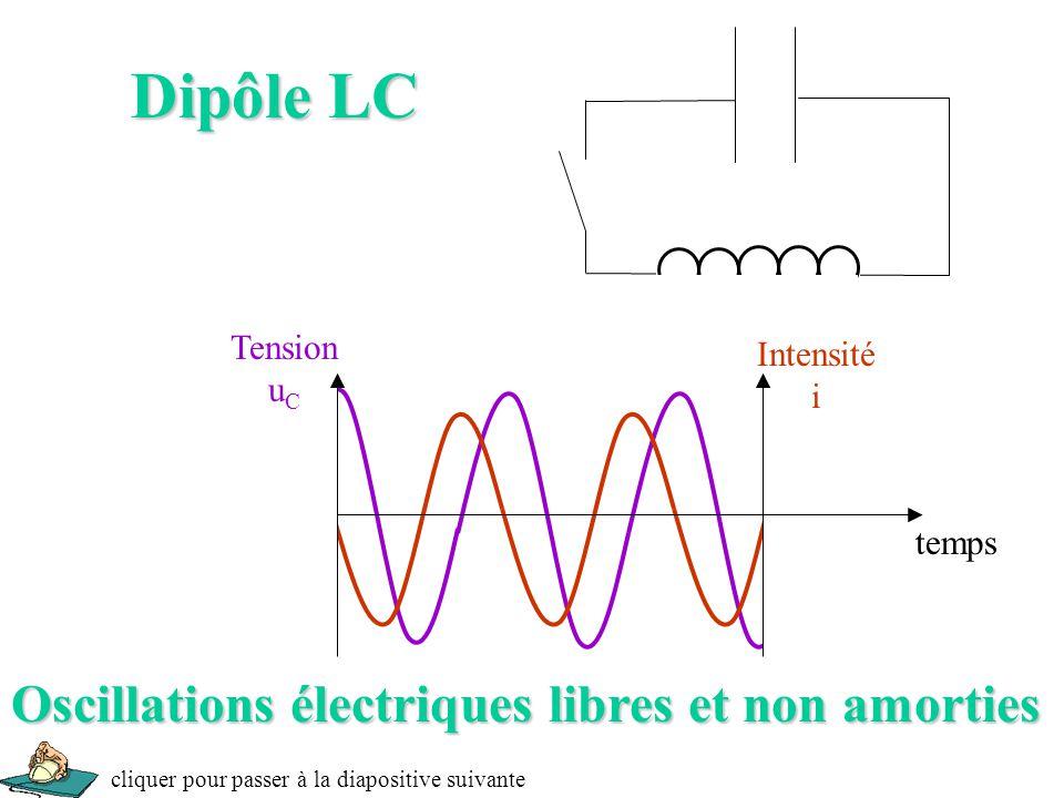 Dipôle LC temps Tension u C Intensité i Oscillations électriques libres et non amorties cliquer pour passer à la diapositive suivante