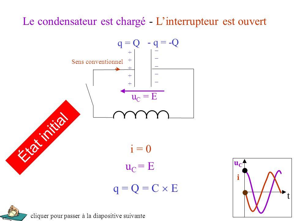 Le condensateur est chargé - L'interrupteur est ouvert i = 0 Sens conventionnel u C = E q = Q = C  E q = Q - q = -Q ++++++++++ __________ État initial t uCiuCi cliquer pour passer à la diapositive suivante