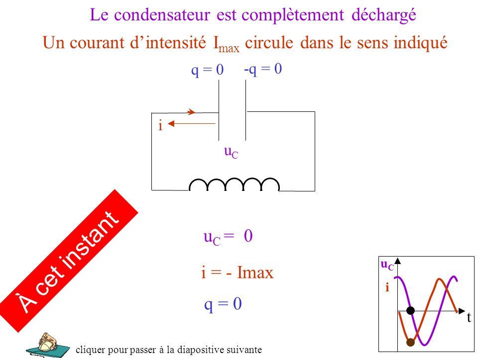 t uCiuCi i u C = 0 uCuC q = 0 Le condensateur est complètement déchargé Un courant d'intensité I max circule dans le sens indiqué i = - Imax À cet instant q = 0 -q = 0 cliquer pour passer à la diapositive suivante