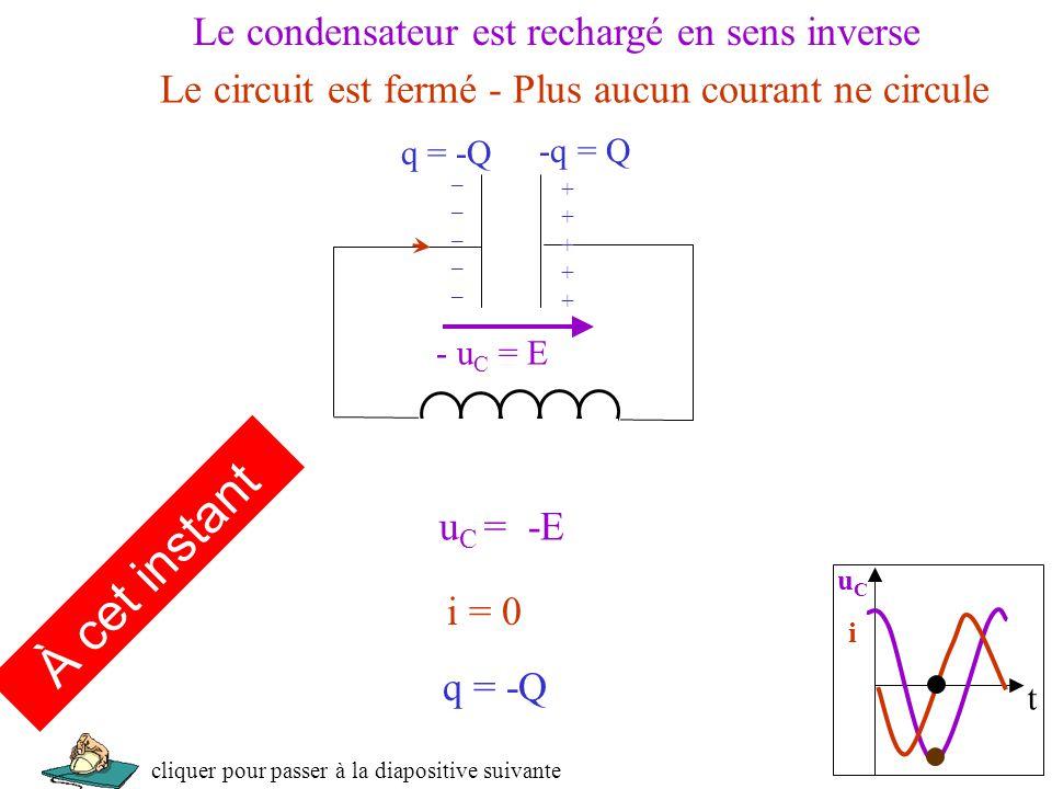 t uCiuCi u C = -E - u C = E q = -Q Le condensateur est rechargé en sens inverse Le circuit est fermé - Plus aucun courant ne circule i = 0 À cet instant __________ ++++++++++ q = -Q -q = Q cliquer pour passer à la diapositive suivante