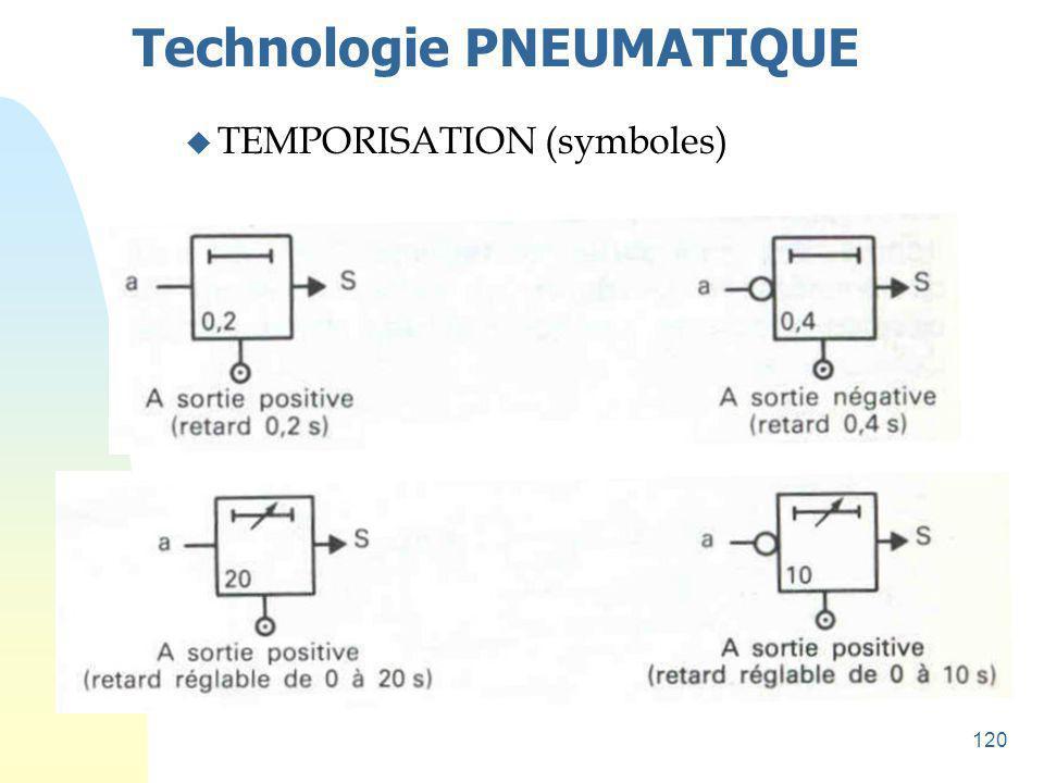 121 Technologie PNEUMATIQUE u Fonctions logiques - ET