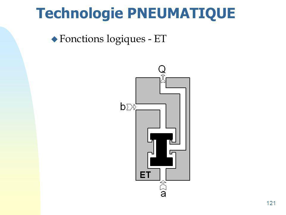 122 Technologie PNEUMATIQUE u Fonctions logiques - ET