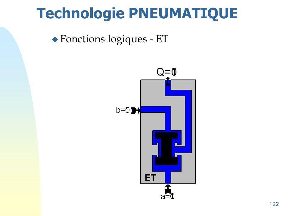 123 Technologie PNEUMATIQUE u Fonctions logiques - OU