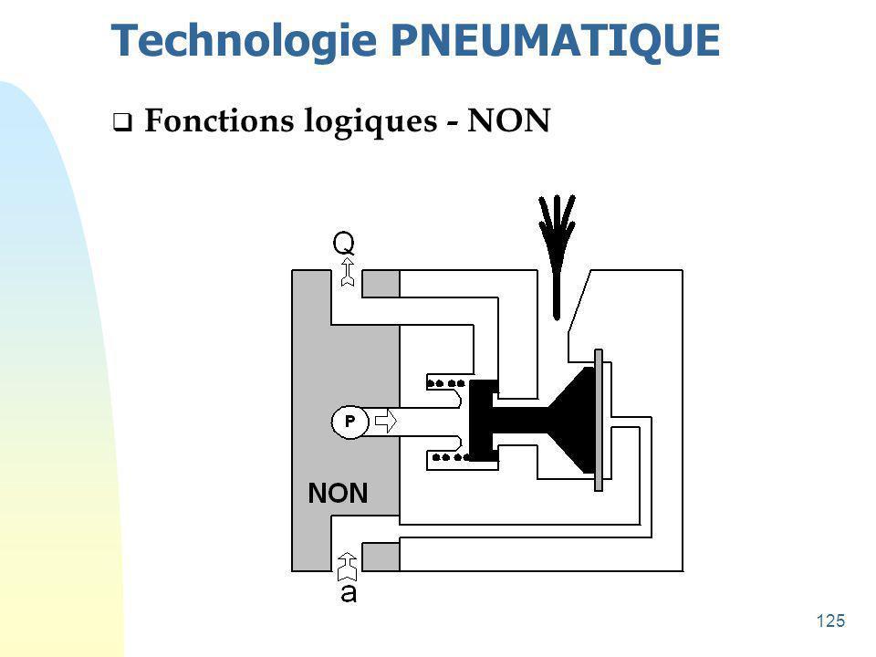 126 Technologie PNEUMATIQUE u Fonctions logiques - NON