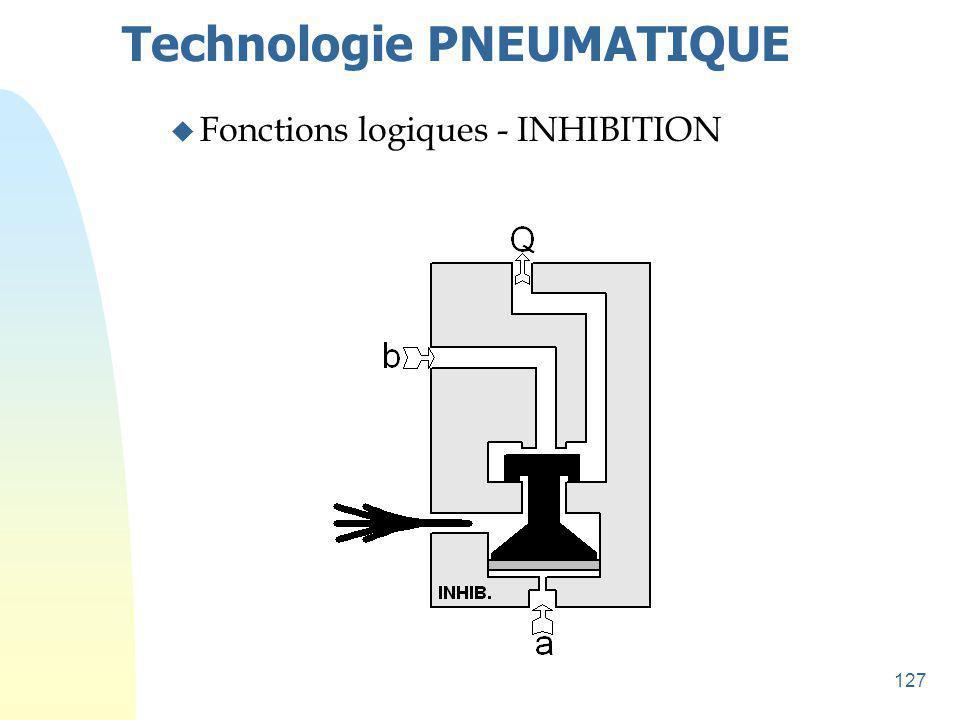 128 Technologie PNEUMATIQUE u Fonctions logiques - INHIBITION