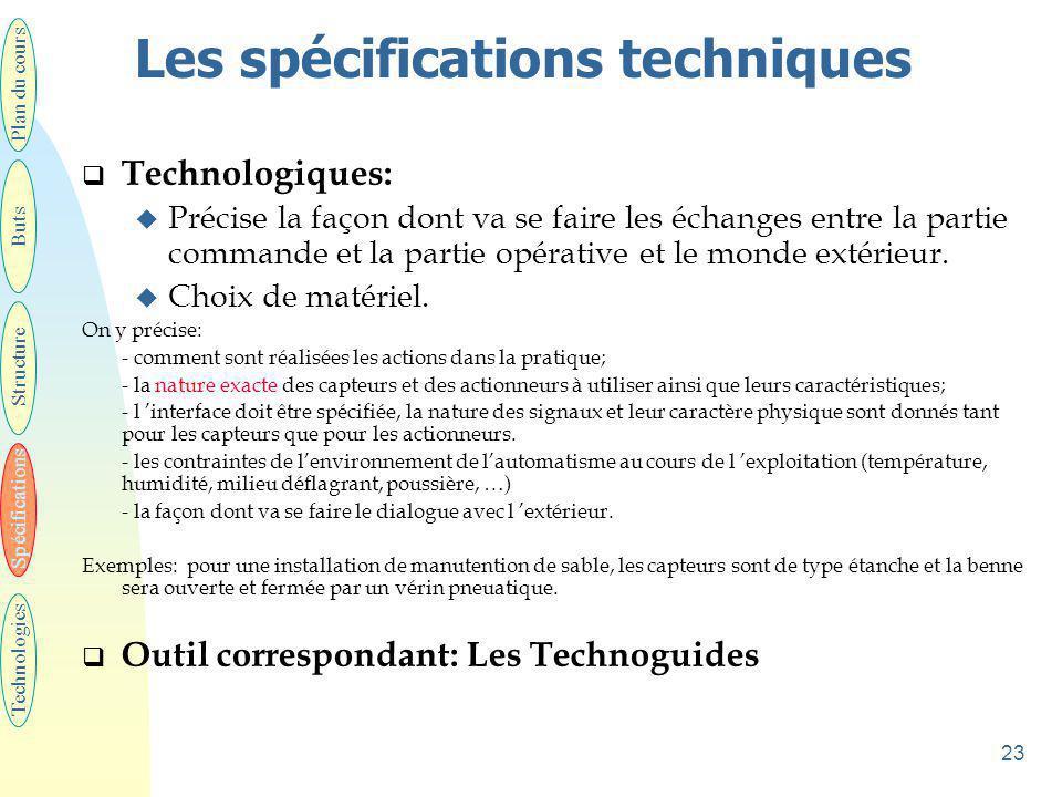 Les TECHNOGUIDES  Outil servant à la sélection de technologies de commande adéquates.