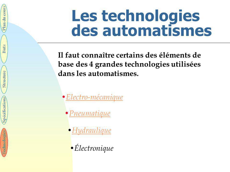 28 Technologies des automatismes  Un automatisme est composé: u de FONCTIONS LOGIQUES o Combinatoires et séquentielles.