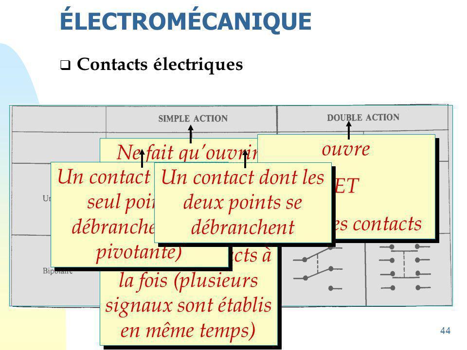 45 ÉLECTROMÉCANIQUE  CAPTEURS u Boutons et sélecteurs o Démarrage par bouton Normalement Ouvert; o Arrêt par bouton Normalement Fermé;