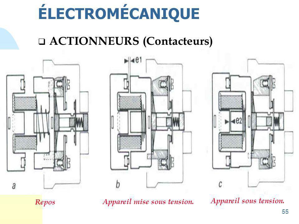56  ACTIONNEURS u Relais d'automatismes ÉLECTROMÉCANIQUE ABC L A B C L au repos : L excitée : B C If L = 0 Then (A = C and B = 0) A If L = 1 Then (A = 0 and B = C)  