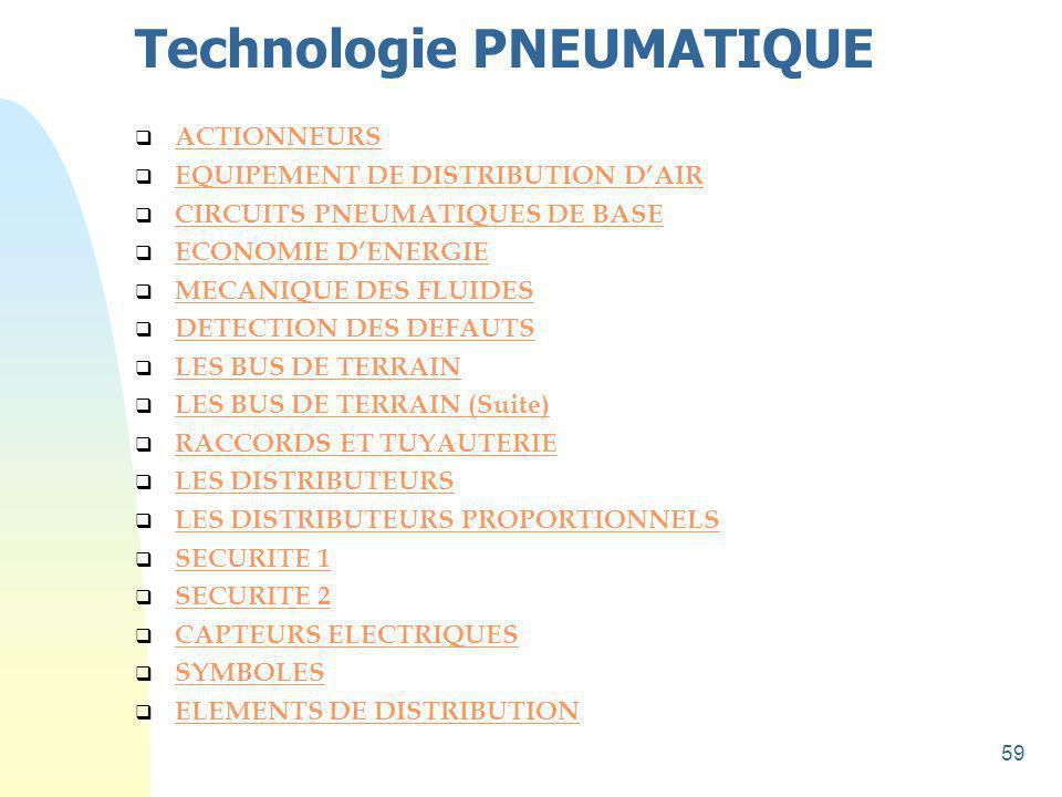 60 Technologie FLUIDIQUES CAPTEURS