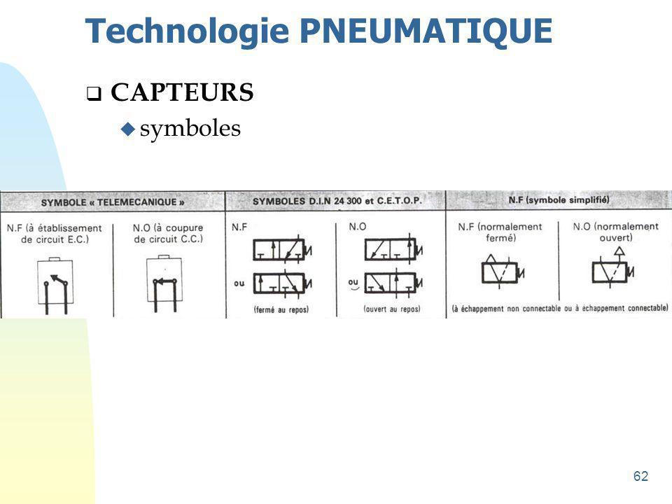 63 Technologie ÉLECTROMÉCANIQUE ACTIONNEURS