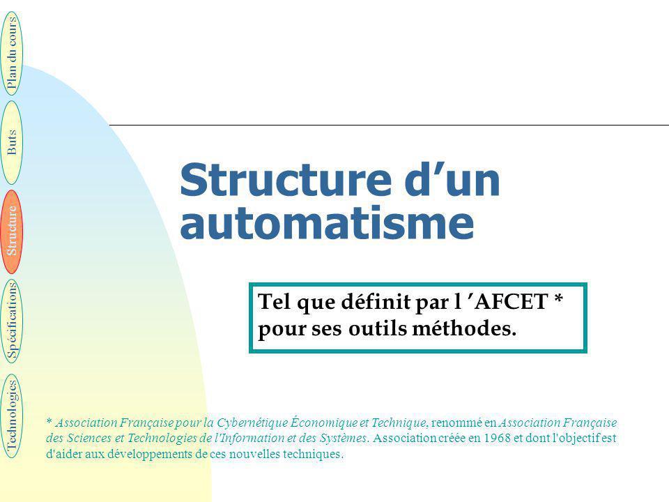 8 Schéma de la structure Plan du cours Buts Structure Spécifications Technologies PARTIE COMMANDE PARTIE OPÉRATIVE ORDRES INFORMATIONS CAPTEURS ACTIONNEURS ORDRES SIGNALISATION PARTIE RELATION CONSIGNES INFORMATIONS