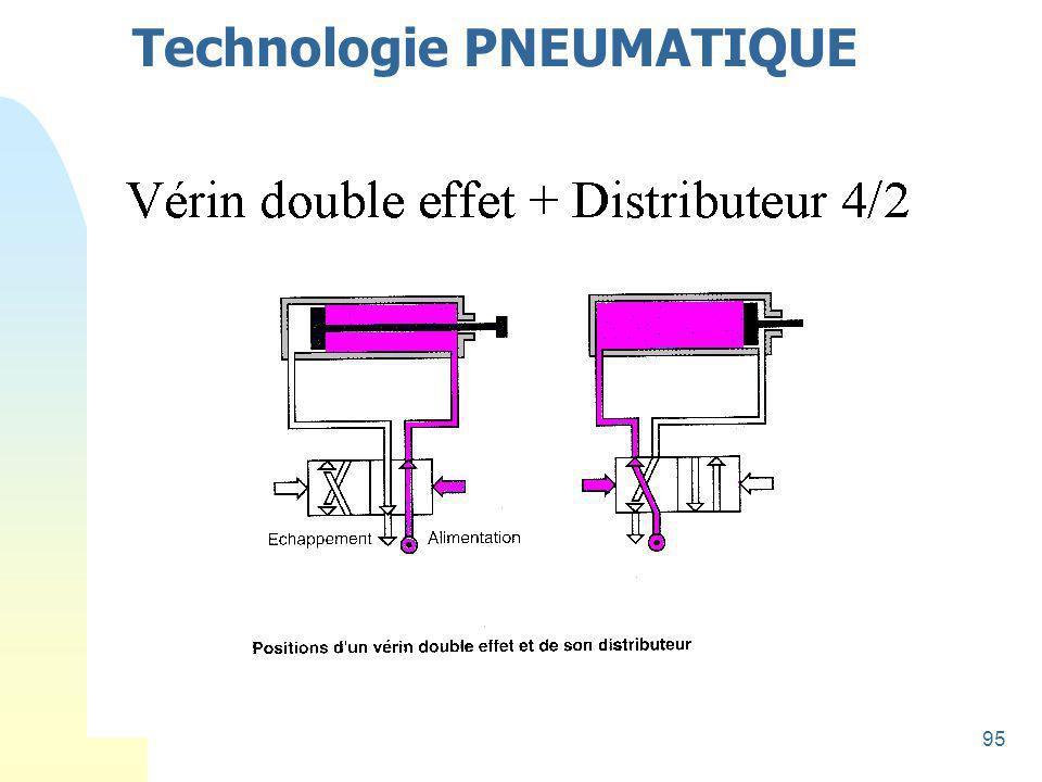 96 Technologie PNEUMATIQUE  PRÉ-ACTIONNEURS - schémas et applications