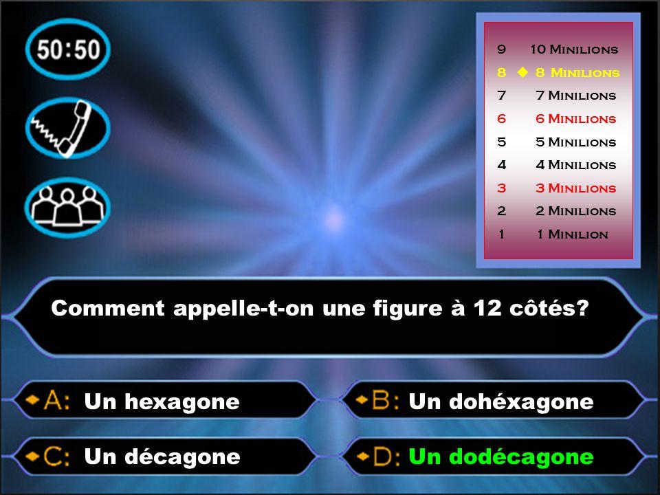 Comment appelle-t-on une figure à 12 côtés? Un dodécagoneUn décagone Un dohéxagoneUn hexagone 9 10 Minilions 8  8 Minilions 7 7 Minilions 6 6 Minilio