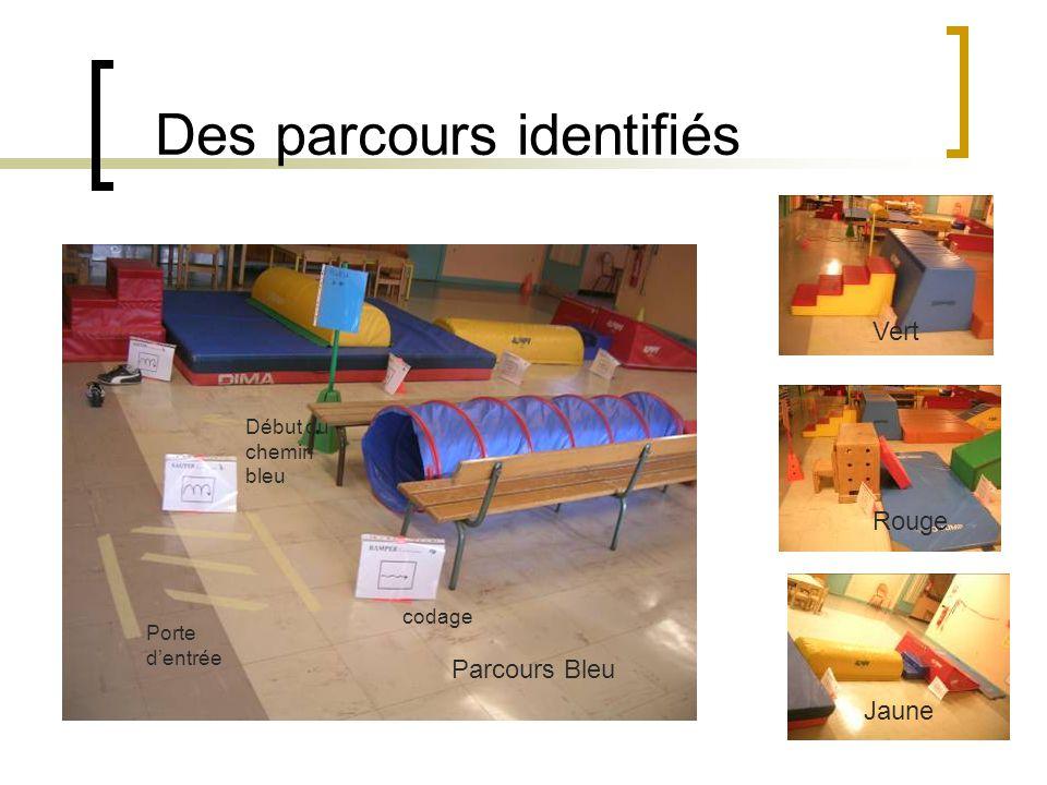 Des parcours identifiés Parcours Bleu Jaune Rouge Vert codage Porte d'entrée Début du chemin bleu