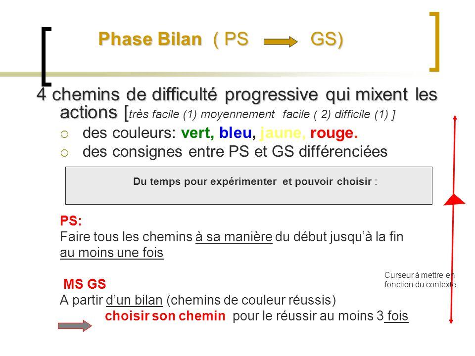 Phase Bilan( PS GS) Phase Bilan ( PS GS) 4 chemins de difficulté progressivequi mixent les actions 4 chemins de difficulté progressive qui mixent les actions [ très facile (1) moyennement facile ( 2) difficile (1) ]  des couleurs: vert, bleu, jaune, rouge.