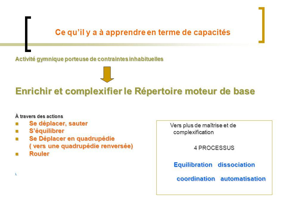 Ce qu'il y a à apprendre en terme de capacités Activité gymnique porteuse de contraintes inhabituelles Enrichir et complexifier le Répertoire moteur de base À travers des actions Se déplacer, sauter Se déplacer, sauter S'équilibrer S'équilibrer Se Déplacer en quadrupédie Se Déplacer en quadrupédie ( vers une quadrupédie renversée) Rouler RoulerL Vers plus de maîtrise et de complexification Vers plus de maîtrise et de complexification 4 PROCESSUS Equilibration dissociation coordination automatisation