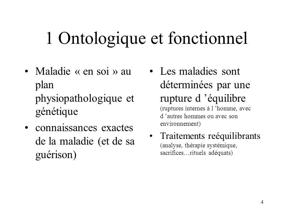 4 1 Ontologique et fonctionnel Maladie « en soi » au plan physiopathologique et génétique connaissances exactes de la maladie (et de sa guérison) Les