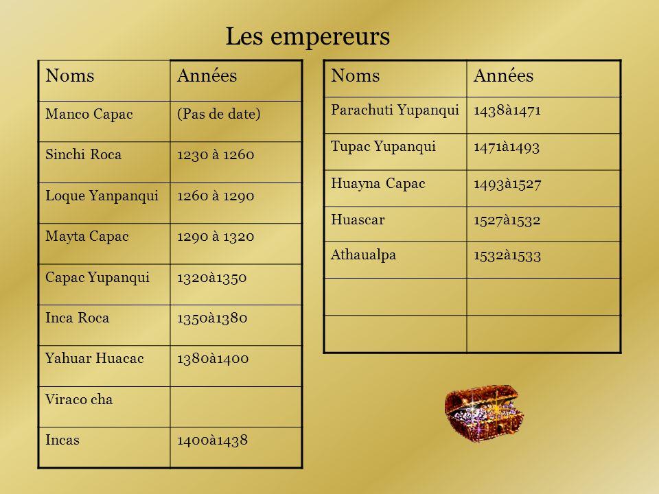 Les empereurs NomsAnnées Manco Capac(Pas de date) Sinchi Roca1230 à 1260 Loque Yanpanqui1260 à 1290 Mayta Capac1290 à 1320 Capac Yupanqui1320à1350 Inc