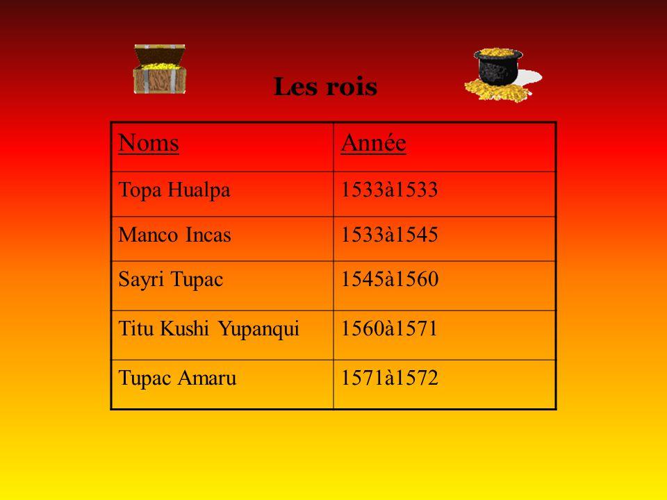Les rois NomsAnnée Topa Hualpa1533à1533 Manco Incas1533à1545 Sayri Tupac1545à1560 Titu Kushi Yupanqui1560à1571 Tupac Amaru1571à1572