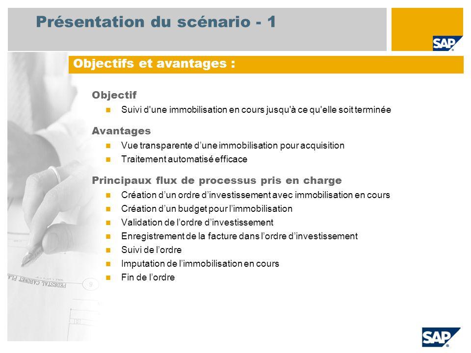 Présentation du scénario - 1 Objectif Suivi d'une immobilisation en cours jusqu'à ce qu'elle soit terminée Avantages Vue transparente d'une immobilisa