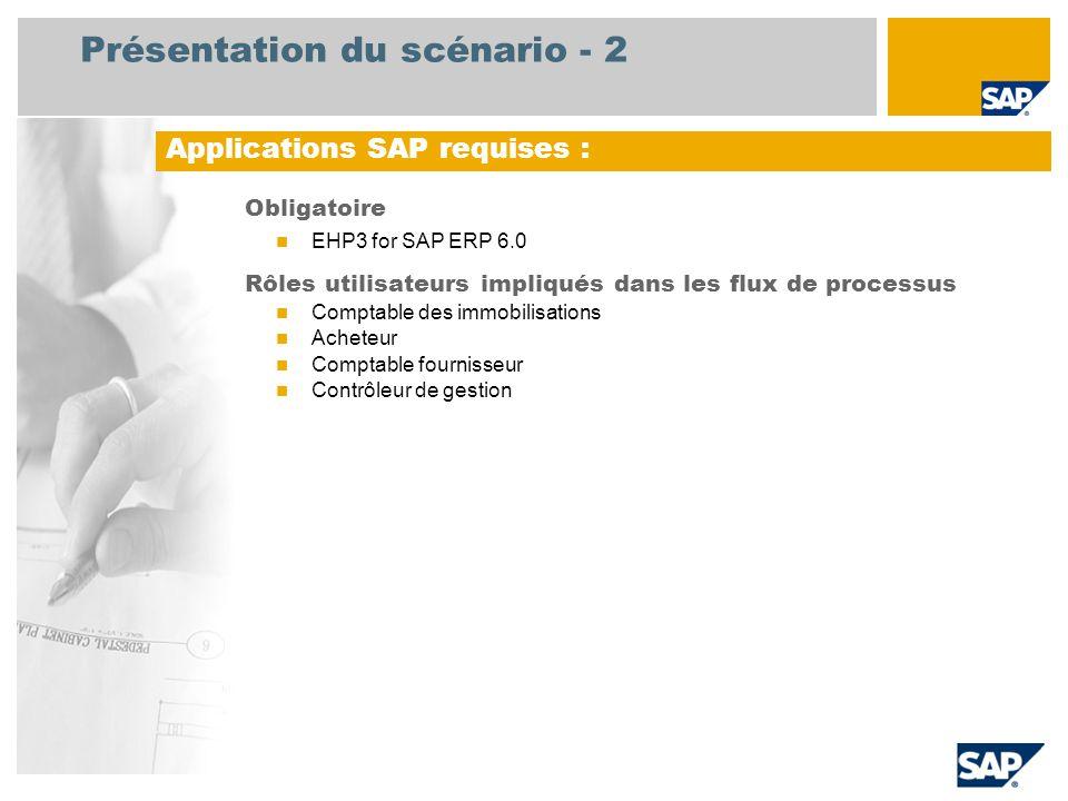 Présentation du scénario - 2 Obligatoire EHP3 for SAP ERP 6.0 Rôles utilisateurs impliqués dans les flux de processus Comptable des immobilisations Ac